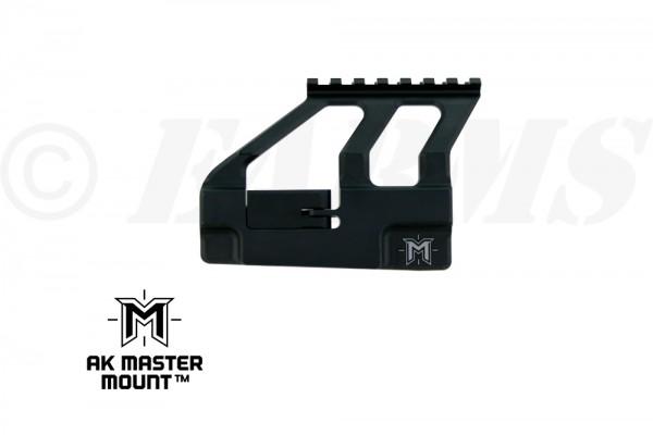 AK MASTER MOUNT™ AK47 AKM Optic Mount