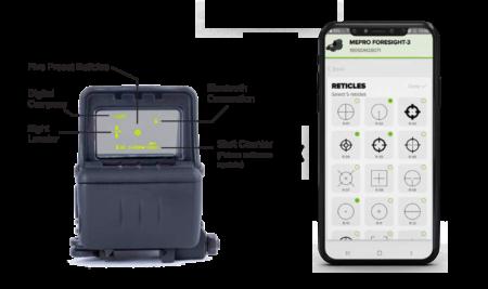 Mepro-Foresight-App-1-450x267qNUxWsDD0AOqi