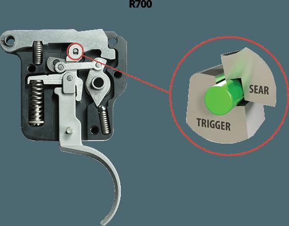 TriggerTech-hiw-r7005pWhRimSlDZ73