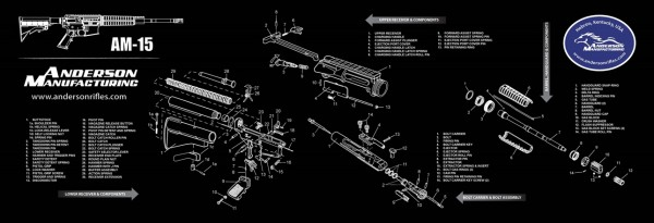 ANDERSON ARMS Profi AR15 Reinigungsmatte mit Optic Ready Diagramm