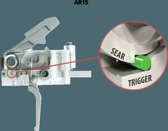 TriggerTech-hiw-ar15