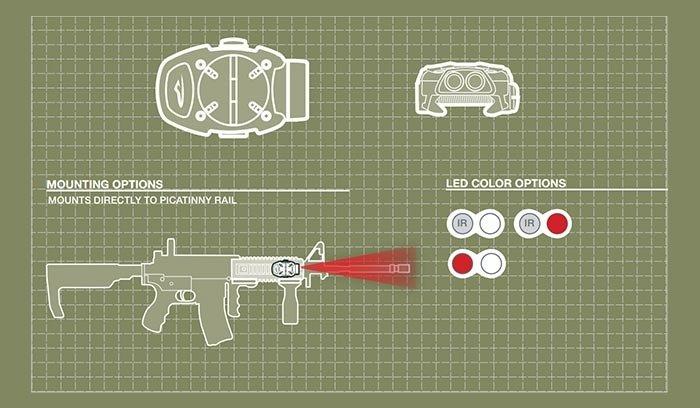 PRINCETON-TEC-Switch-Rail-Laser-Milit-r-Licht-AR15-COMBO