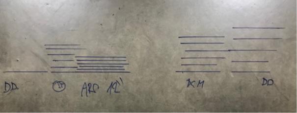 ANTREG-R-ckstossmessung-des-ARS-M4s-Gewehres-im-Vergleich-10
